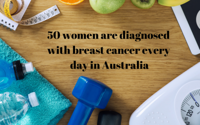 The breast cancer risk factor that we are NOT talking about